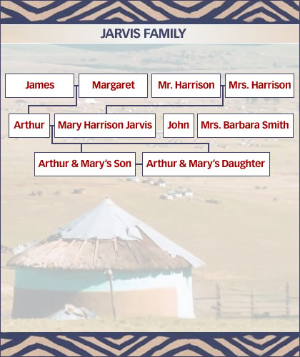 The Jarvis family tree